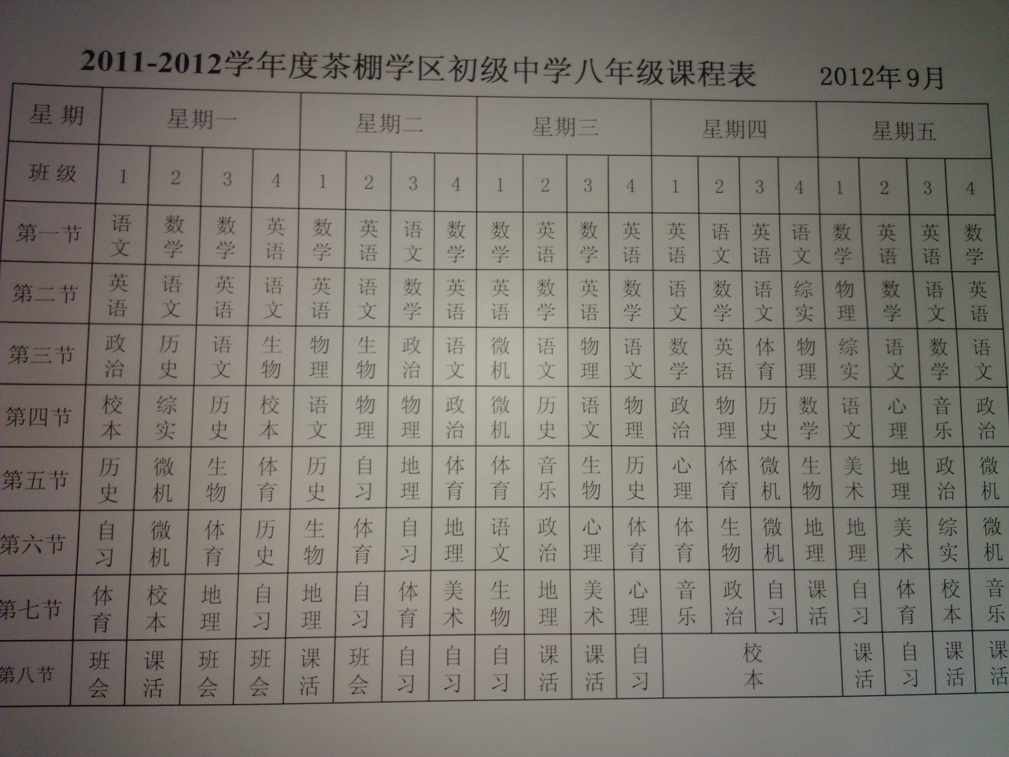 表 八年级  发布时间:2013-05-23 13:39发布者:茶棚学区初级中学团