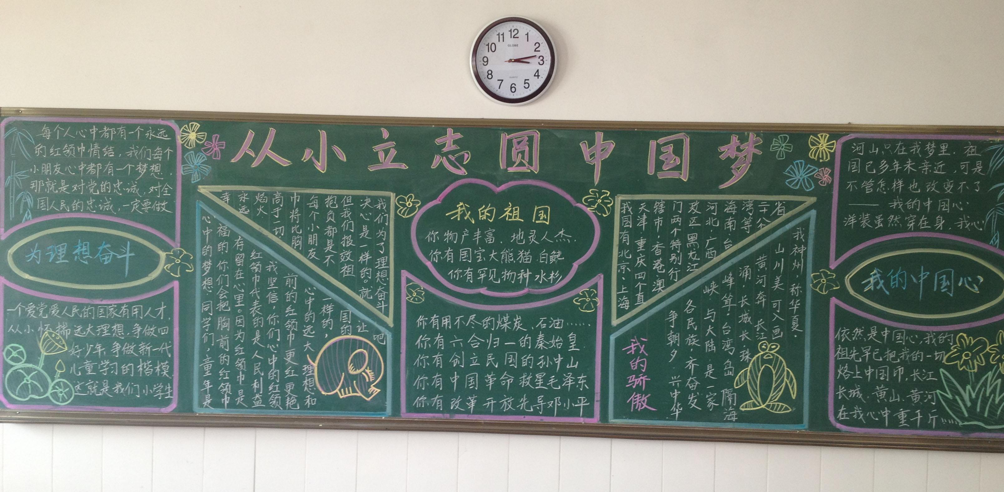 有关中国梦黑板报-高清黑板图片