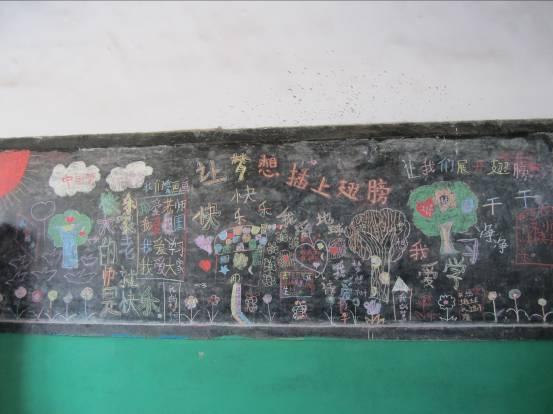 我的中国梦主题黑板报评比 - 小记者看两会专题报道