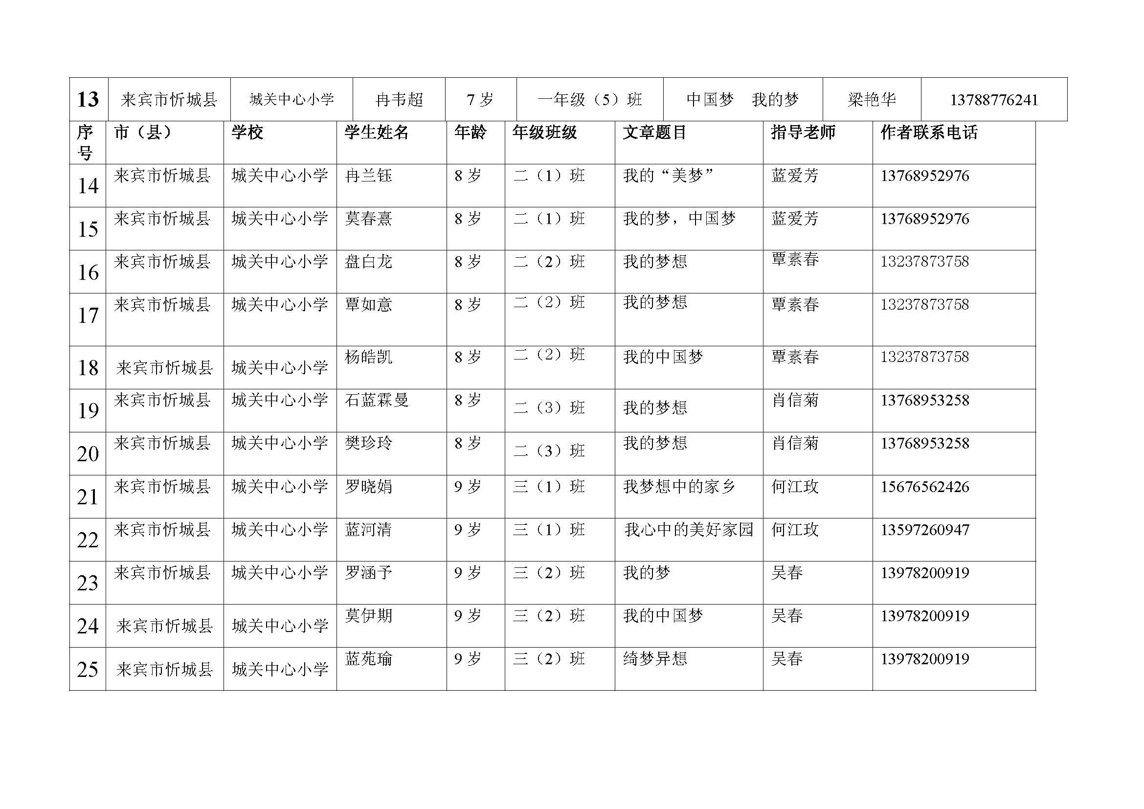 蒋勤勤演的第二梦_中国梦征文比赛范文_函的范文_毕业论文格式模板范文_通知范文