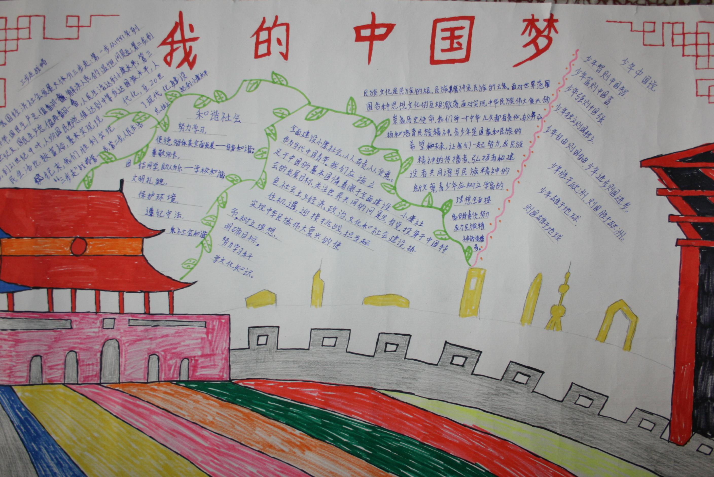 河北省平泉县城西小学队员们的中国梦手抄报作品