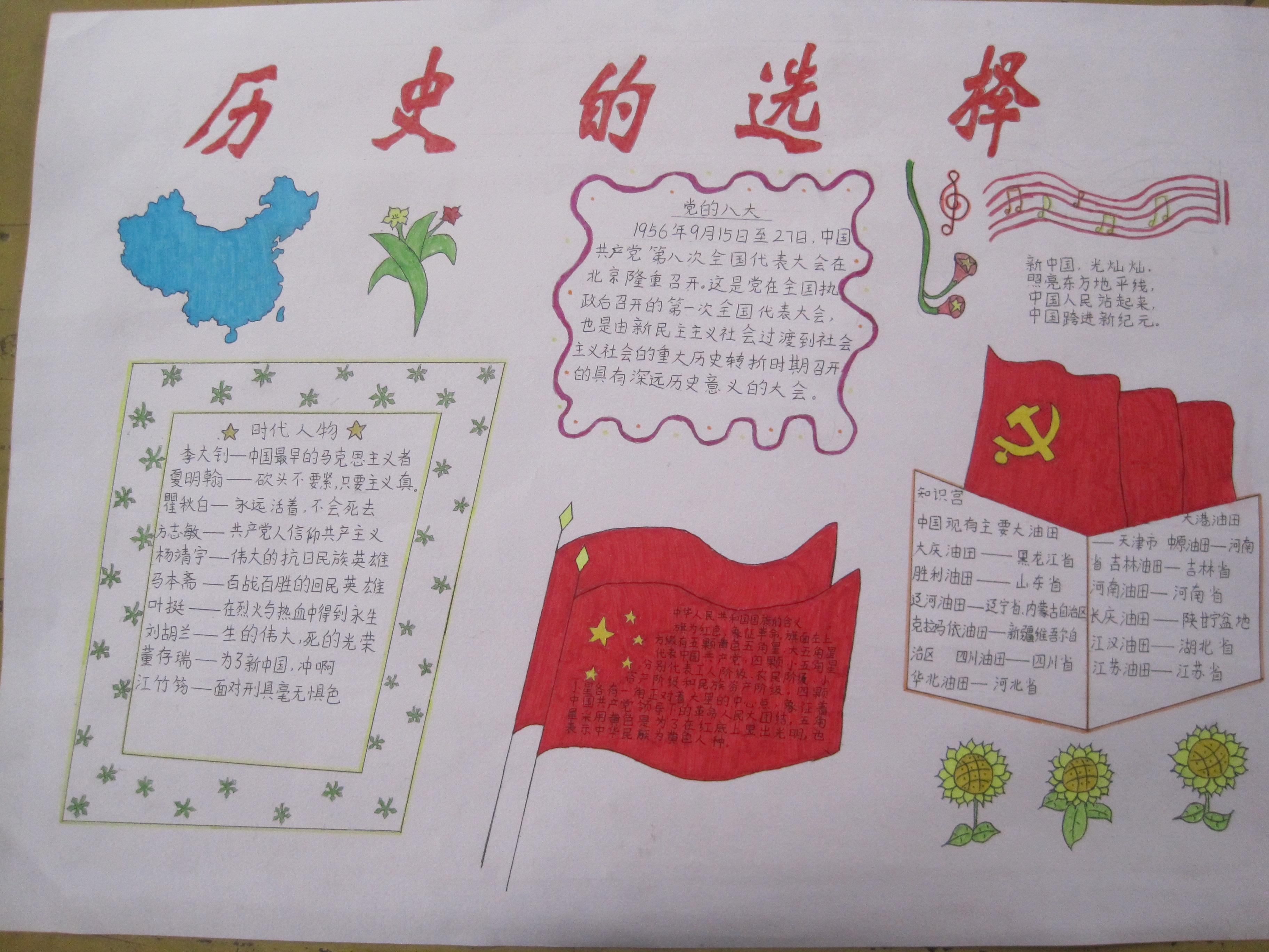 爱国主义教育手抄报 - 红领巾相约中国梦动态上传