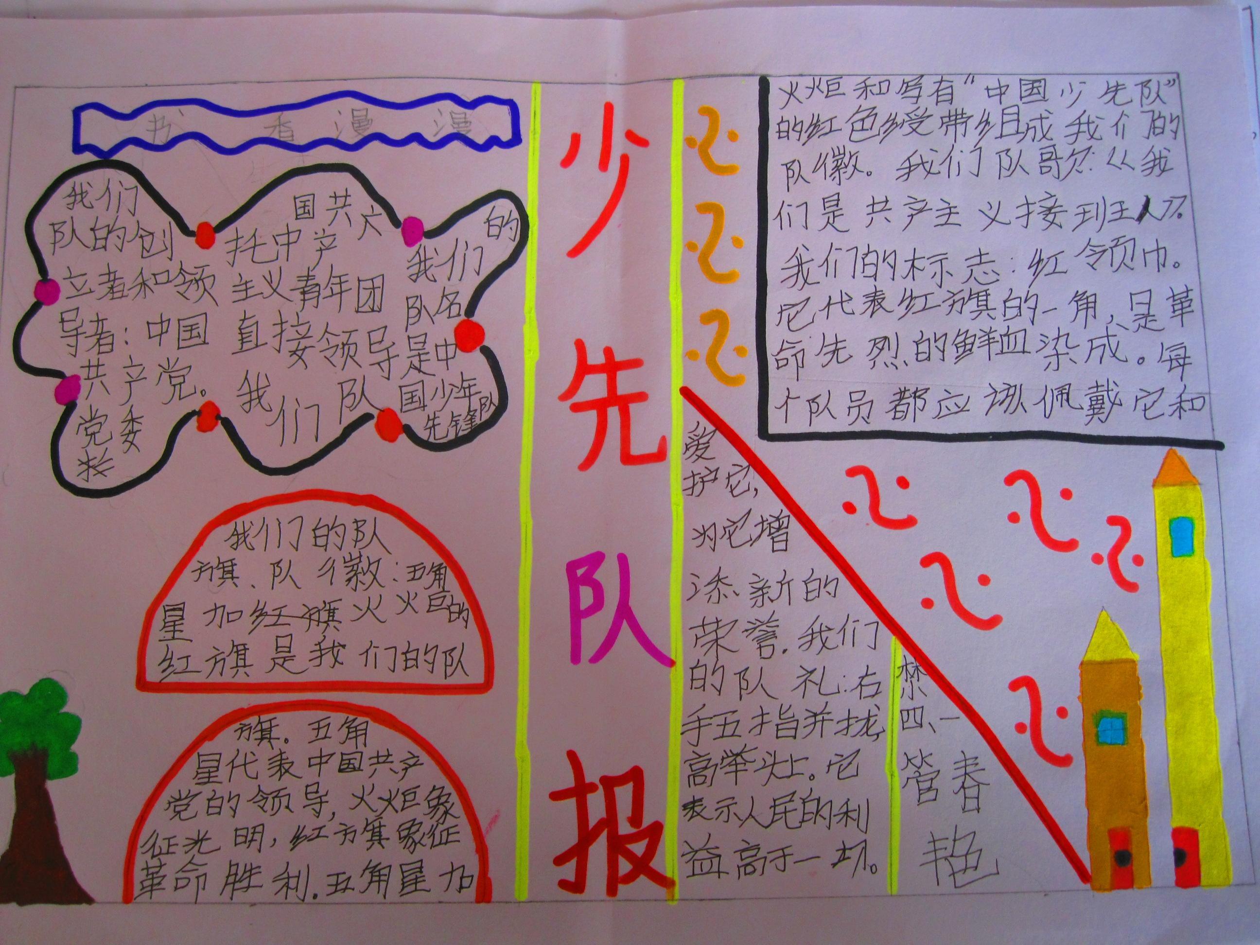 中国少年先锋队手抄报内容_语文迷