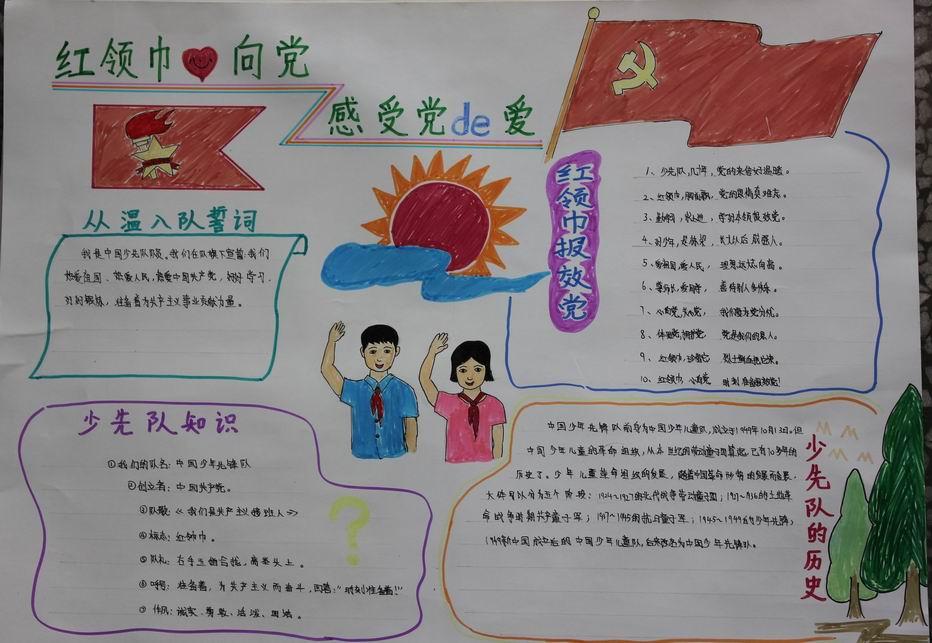 汪庄小学少队基本知识手抄报图片