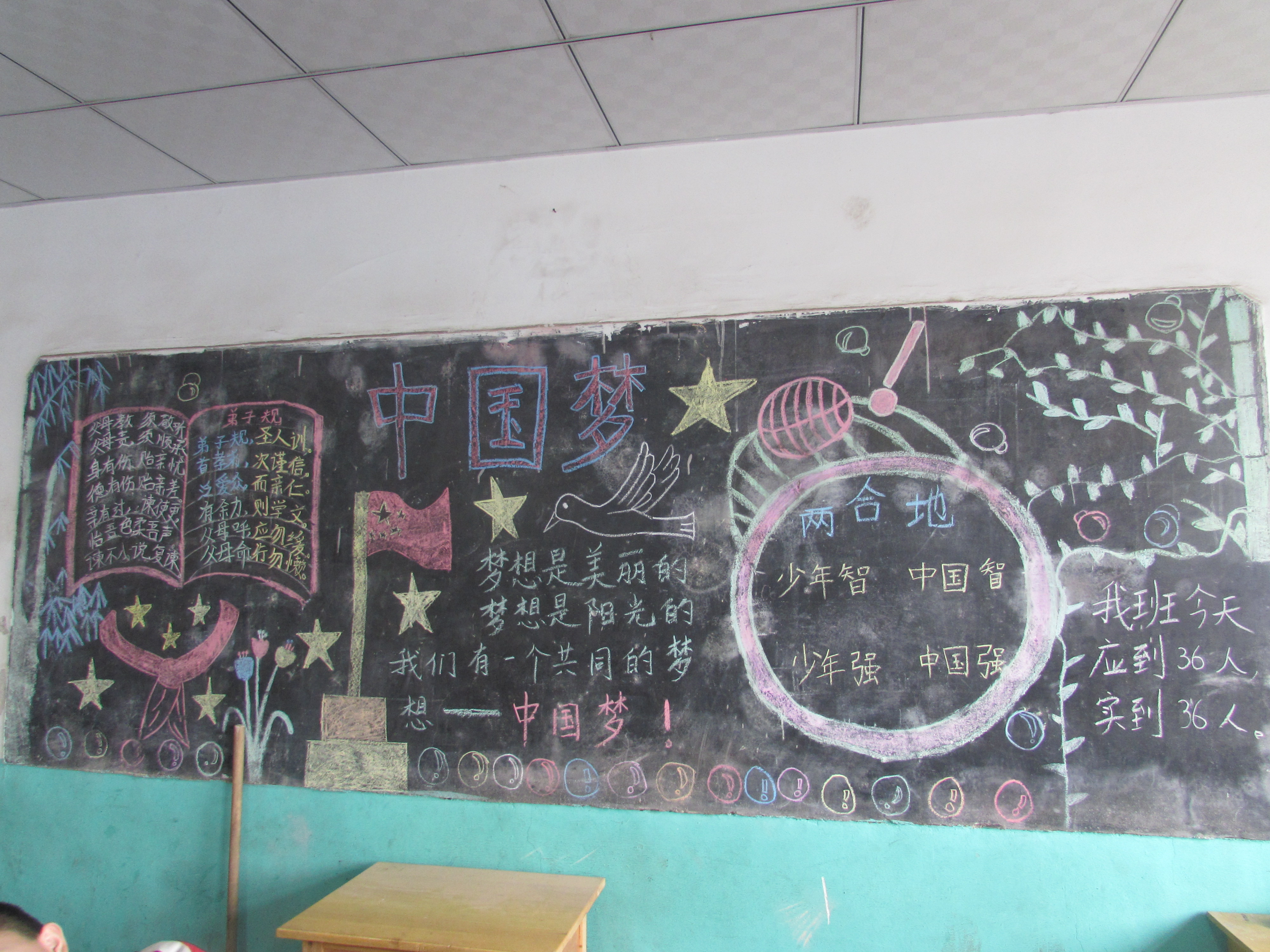 红领巾相约中国梦主题手抄报,黑板报