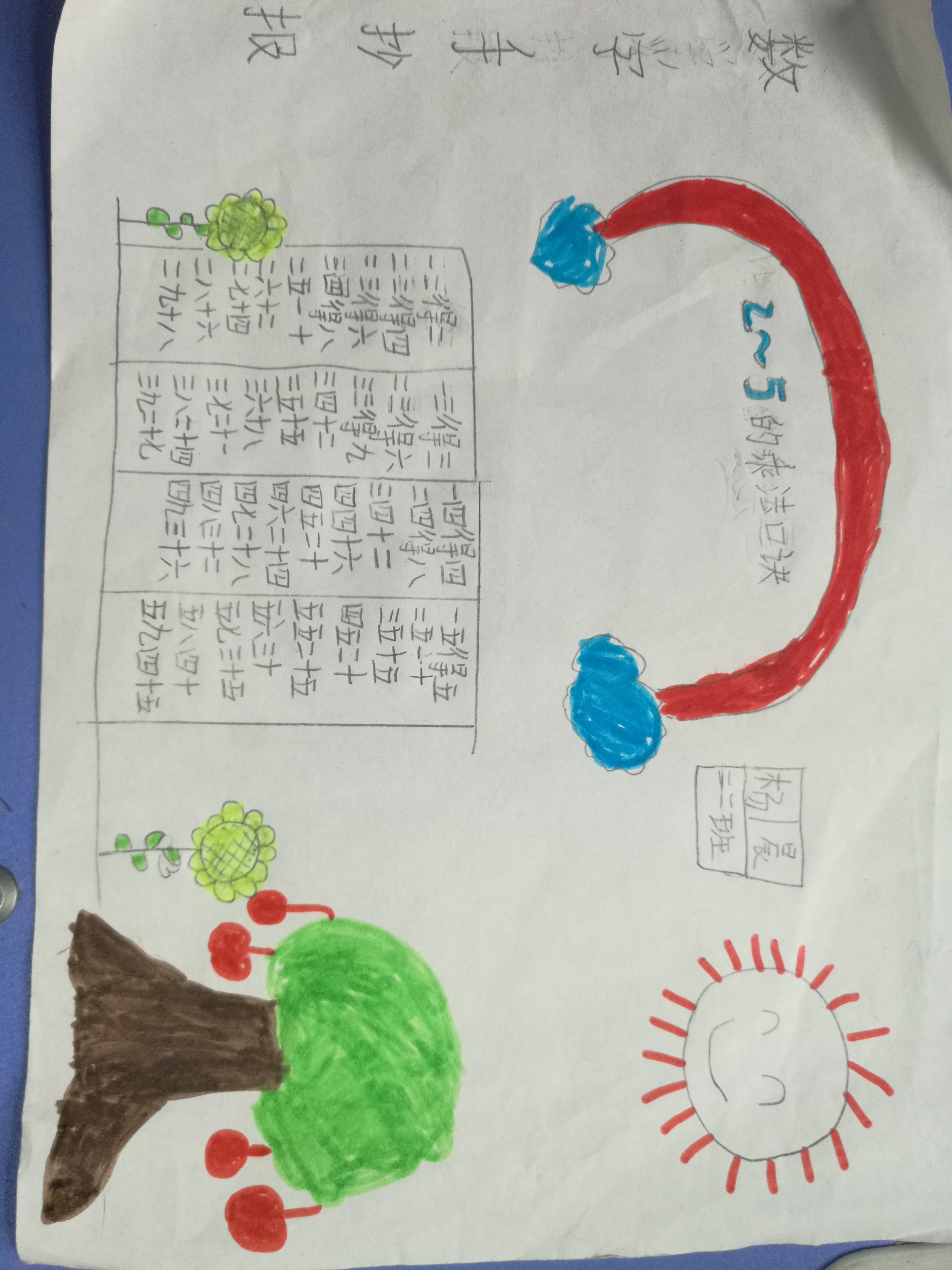 郑州市惠济区八堡小学二年级数学手抄报