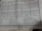 文昌市第三小学课程表