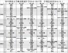 华中师范大学海南附属中学2016-2017第一学期总课表