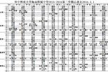华中师范大学海南附属中学2015-2016第二学期总课表