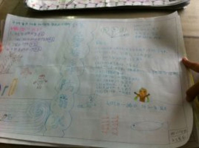 四年级2班 饮食 乘车 防溺水安全 手抄报 的图片 陈二练图片