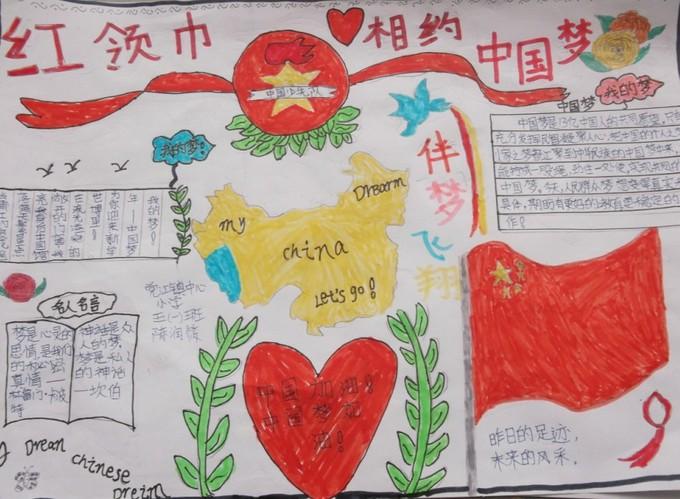 3  1 大图浏览 分享到: 党江镇中心小学五(1)班陈润筱同学的手抄报—